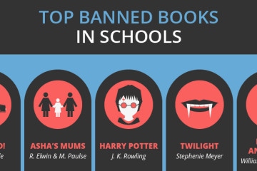 banned books history
