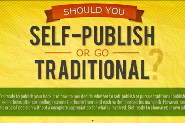 self-publish infographic
