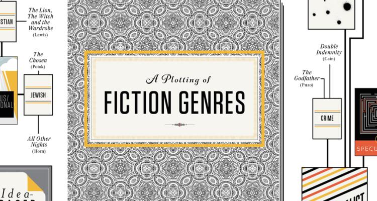 Literary genre?