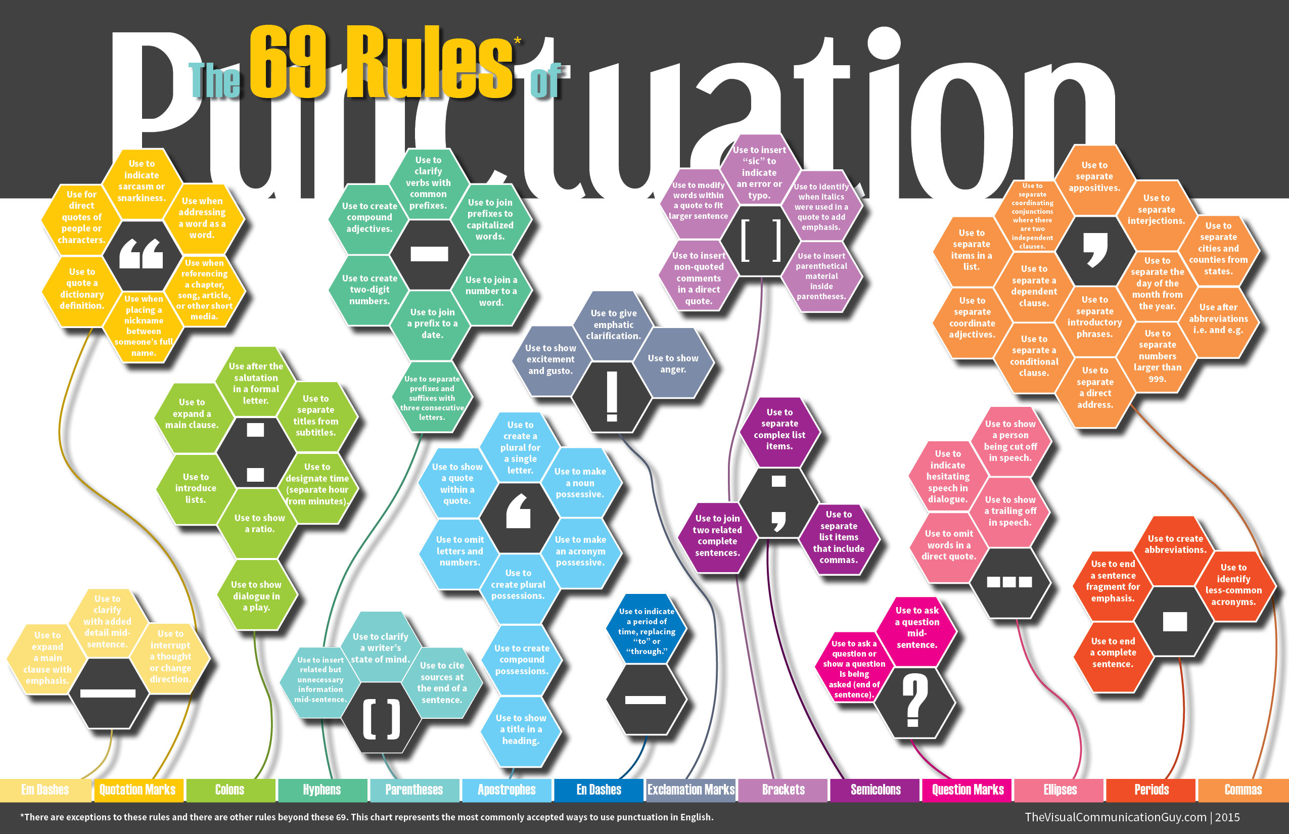 The-69-rules-of-punctuation-infographic
